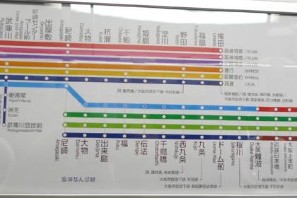 阪神の路線図