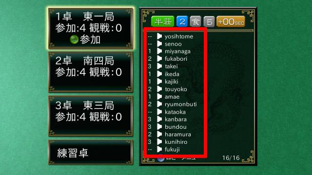 yoshitome、senoo、miyanaga、fukabori、takei、ikeda、kajiki、touyoko、amae、ryumonbuti、kataoka、kanbara、bundou、haramura、kunihiro、fukuji